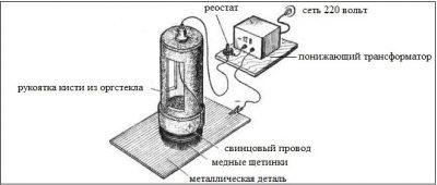 Никелирование в домашних условиях технология