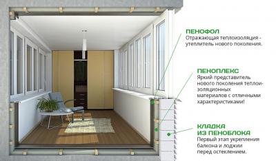 Можно ли утеплить балкон до комнатной температуры?